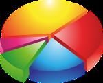 pie-chart-149727_1280